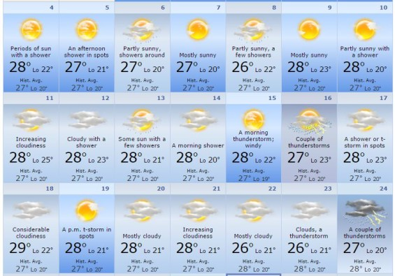 BPM Festival Weather Forecast Playa Del Carmen Mexico // DeeplyMoved