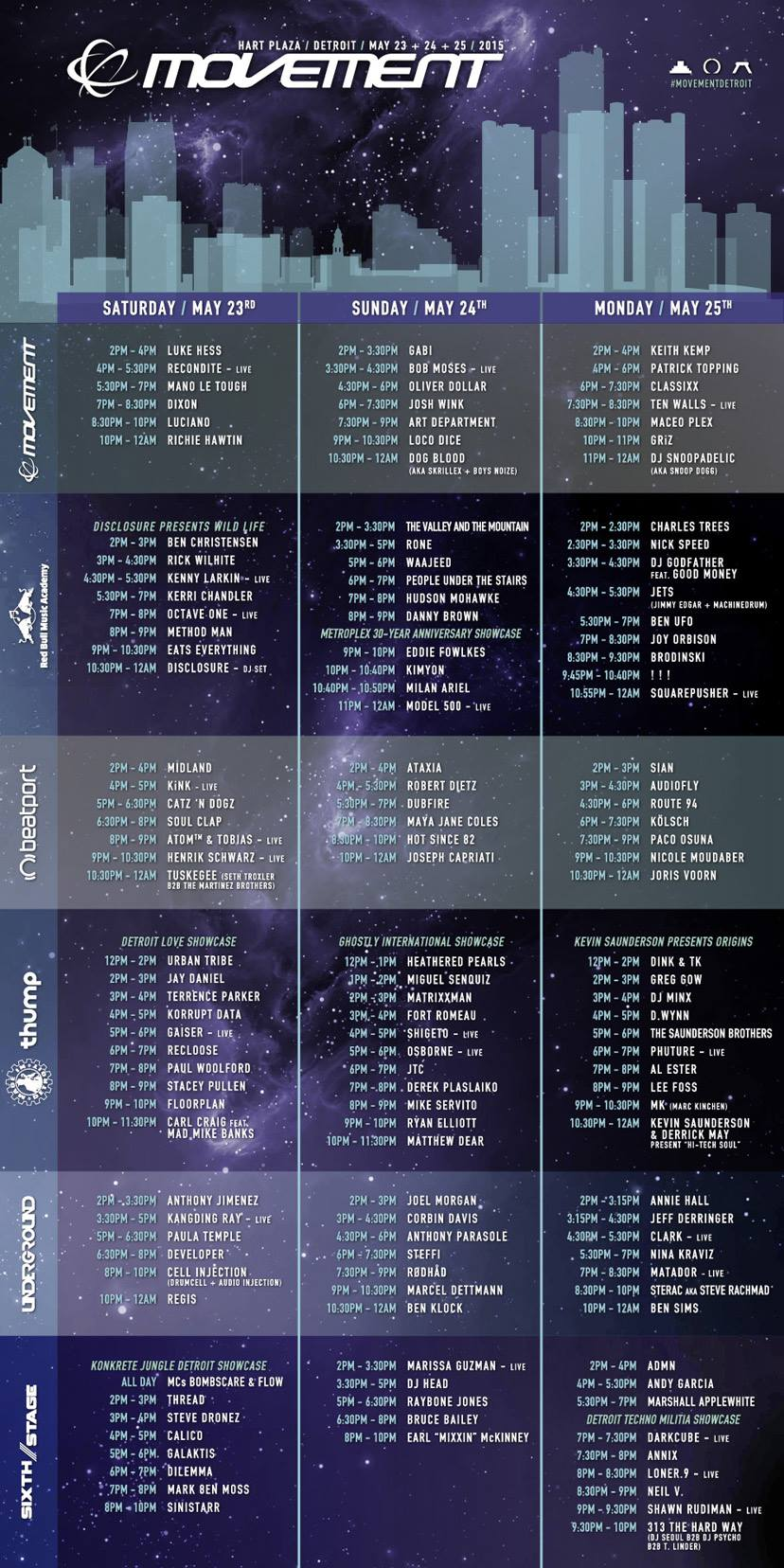 DEMF Movement Detroit Festival 2015 Stages and Lineup // DeeplyMoved